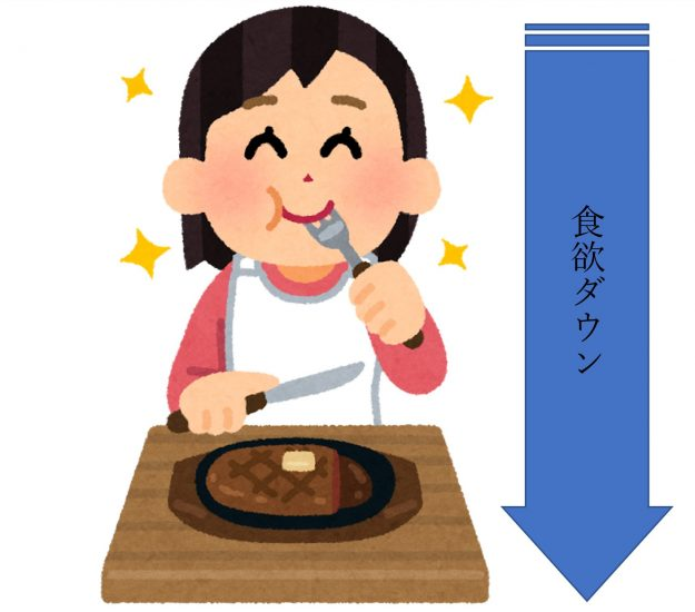 glp 1 ダイエット 体験者 口コミ ステーキを食べている女性のイラスト