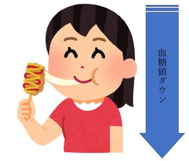 glp 1 ダイエット 体験者 口コミ フランクフルトを食べている女性のイラスト
