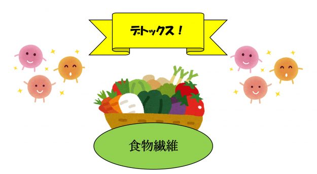 glp 1 ダイエット 体験者 口コミ 野菜のイラスト