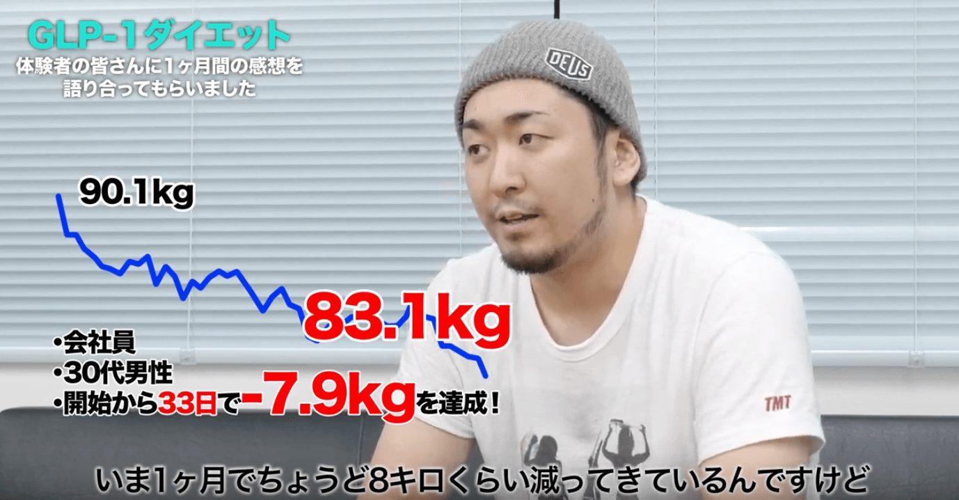 GLP-1ダイエットでたった1ヵ月で8kgのダイエットに成功した体験談を話すAさん
