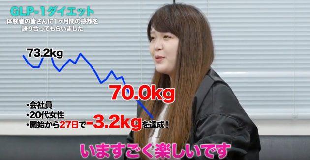 GLP-1ダイエットでたった1ヵ月で3.2kgのダイエットに成功した体験談を話すDさん