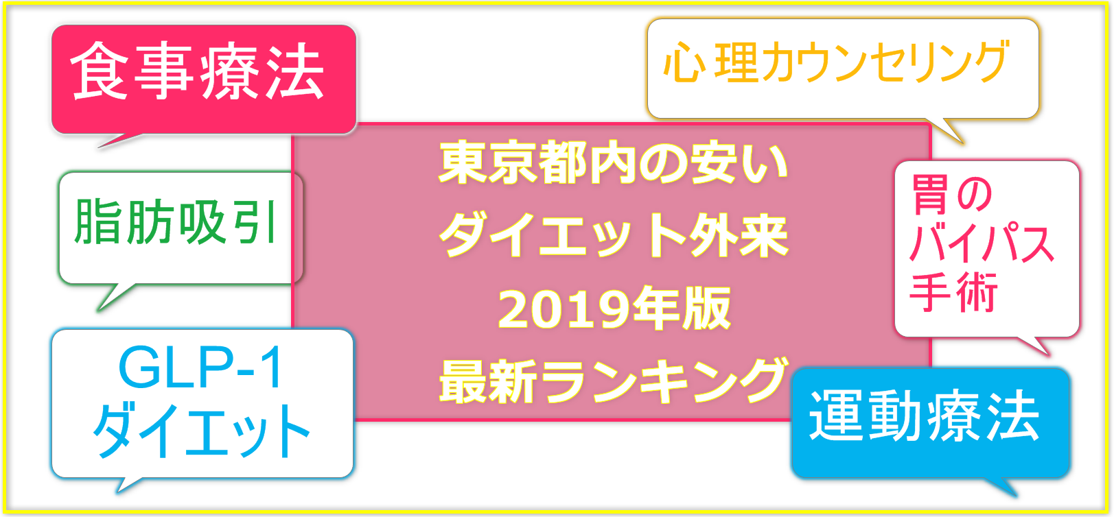 東京都内の安いダイエット外来2019年版最新ランキング